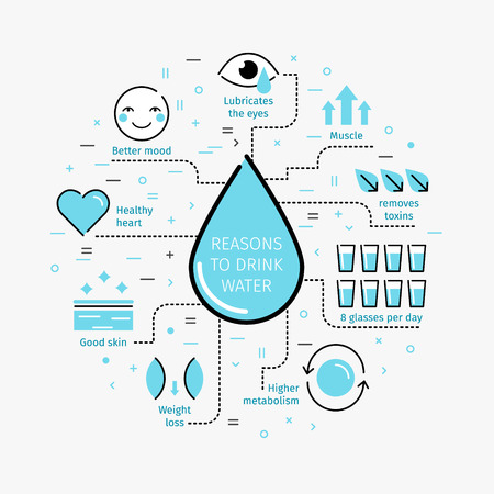 reasons: Concept of The Benefits of Drinking Water. Reasons to drink water