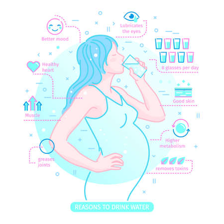 Concept of The Benefits of Drinking Water. Pregnant Woman drinking water.