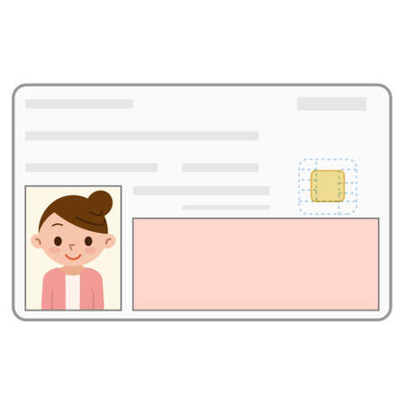 face card: Illustration of the identification card