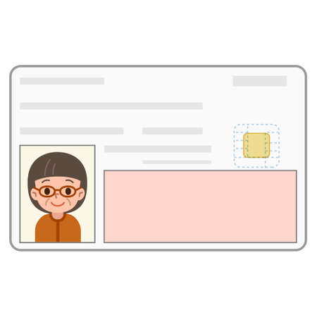 identification: Illustration of the identification card