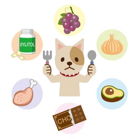 Do not let the dog eat food Illustration