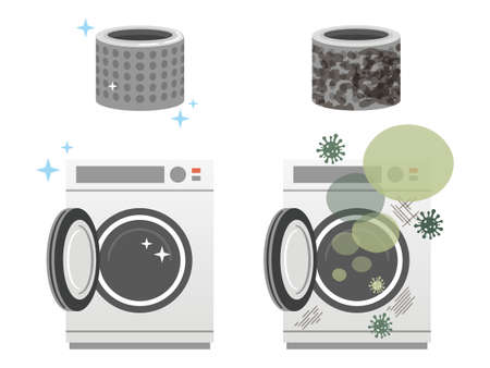 New washing machine and moldy washing machine
