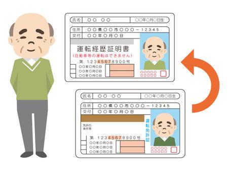 Elderly man who voluntarily returns his driver's license
