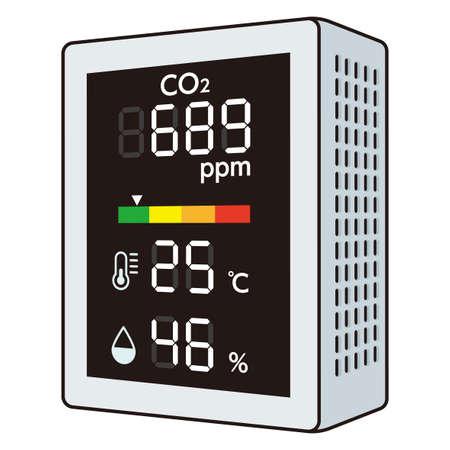 Illustration of carbon dioxide concentration measuring instrument
