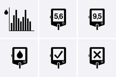 levels: Glucose levels charts, glucose monitoring icon