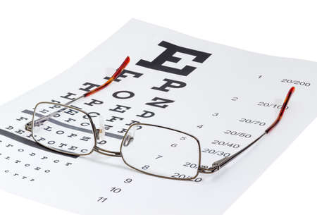 Modern classic mens eyeglasses in metal frame on a Snellen chart for visual acuity check closeup on a white background Stock Photo