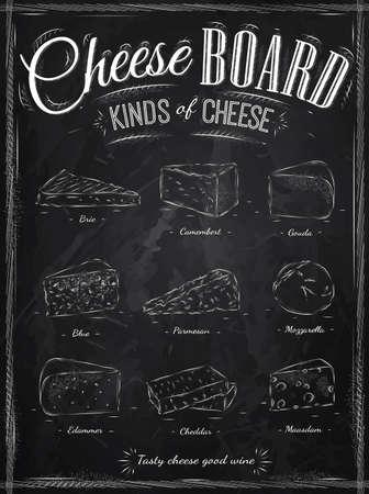 kaas: Poster set van kaas met verschillende soorten kaas Parmezaanse kaas, mozzarella, brie, camembert, gouda, Maasdam, cheddar, genaamd kaasplank in retro stijl gestileerde tekening met krijt