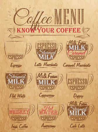 consist: Set of coffee menu with a cups of coffee drinks in vintage style stylized for the drawing on kraft paper of red, white, brown  Lettering Know your coffee  Illustration