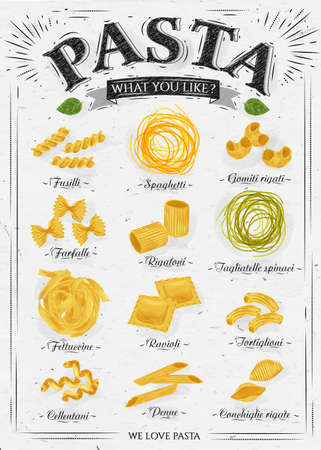 Poster set of pasta with different types of pasta fusilli, spaghetti, gomiti rigati, farfalle, rigatoni, tagliatelle spinaci fettuccine, ravioli, tortiglioni, cellentani, penne, conchiglie rigate in vintage style. Vector Ilustração