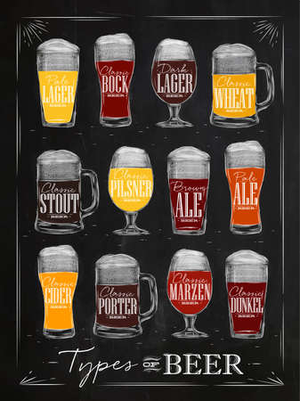 Poster beer types with main types of beer pale lager, bock, dark lager, wheat, brown ale, pale ale, cider, porter, marzen, dunkel drawing with chalk in vintage style on chalkboard. Stock Illustratie