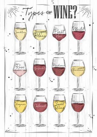 Poster główne rodzaje win musujących, sauvignon blanc, pinot noir, merlot, róży, Zinfandel, Bordeaux, chardonnay, Viognier, cabernet, bordowy rysunek kredą w klasycznym stylu na tle drewna.