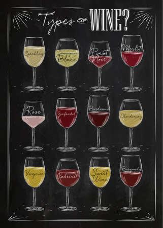 Cartel principales tipos de vino espumoso, Sauvignon Blanc, Pinot Noir, Merlot, color de rosa, Zinfandel, burdeos, Chardonnay, Viognier, Sauvignon, dulce, dibujo burdeos con tiza en el estilo de la vendimia en la pizarra.