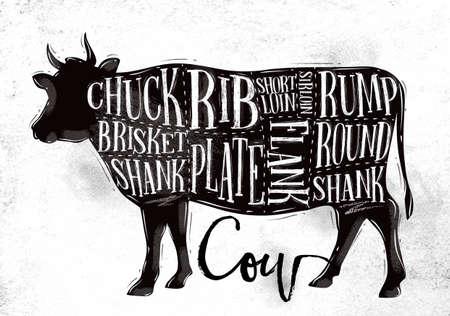 Cartel de la carne de vacuno letras esquema de corte de la tirada, pechuga, pierna, costilla, placa, flanco, solomillo, shortloin, grupa, redondo, vástago en el dibujo estilo de la vendimia en el fondo de papel sucio Ilustración de vector