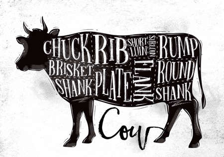 flank: Poster beef cutting scheme lettering chuck, brisket, shank, rib, plate, flank, sirloin, shortloin, rump, round, shank in vintage style drawing on dirty paper background Illustration