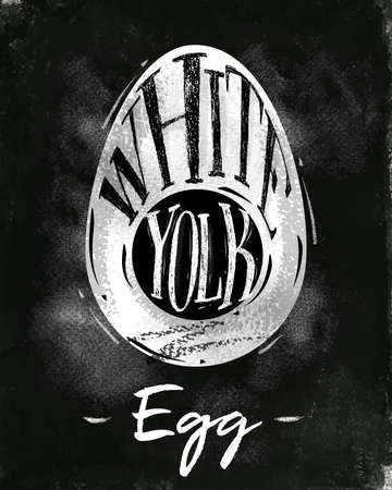 Poster egg cutting scheme lettering white, yolk in vintage style drawing with chalk on chalkboard background