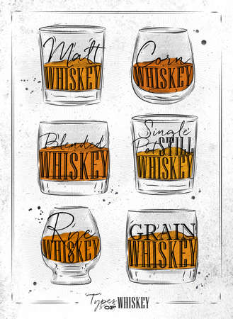scotch: Poster types of whiskey with glasses lettering malt, corn, grain, blended, single post still, rye in vintage style drawing on dirty paper background
