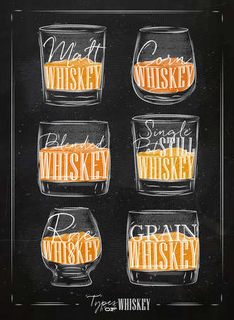 whisky glass: Poster types of whiskey with glasses lettering malt, corn, grain, blended, single post still, rye in vintage style drawing with chalk and color on chalkboard background