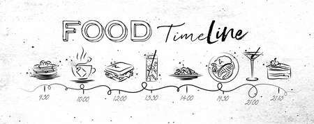 食品のテーマ上のタイムラインが汚れた紙の背景に描く食事や食べ物のアイコンの時間を図示