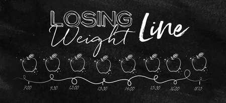 減量のためのタイムラインテーマは、食事と食べ物のアイコンが黒板にチョークで描画する時間を示しました