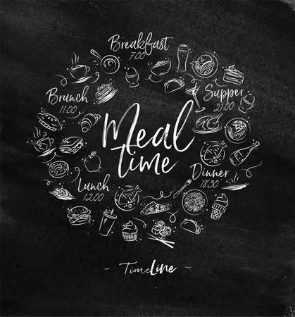 Meal time monogram with food icon drawing with chalk on chalkboard Ilustração