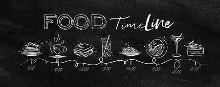 食品テーマのタイムライン黒板にチョークで描く食事と食物アイコンの時間を示す