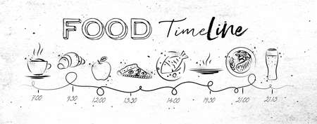 Timeline on food theme illustrated time of meal and food icons drawing with black lines on dirty paper background Ilustracja