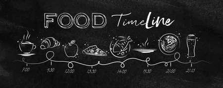 식사 테마에 타임 라인 칠판에 분필로 그리기 식사 및 음식 아이콘의 시간을 보여줍니다 일러스트