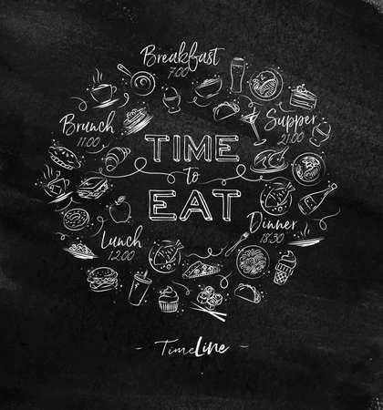 Tijd om monogram met de tekening van het voedselpictogram met krijt op bord te eten