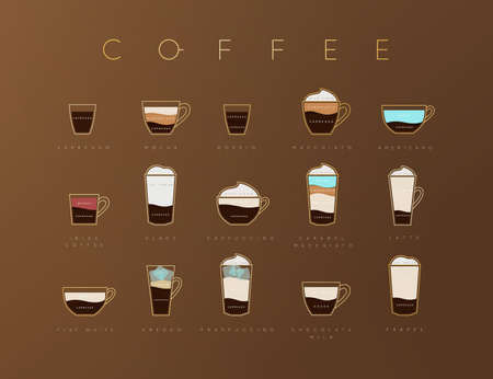 Poster flat coffee menu with cups, recipes and names of coffee drawing horisontal on brown background Illustration