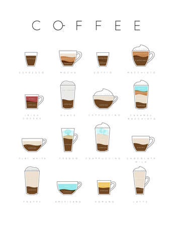 Poster flat coffee menu with cups, recipes and names of coffee drawing on white background.