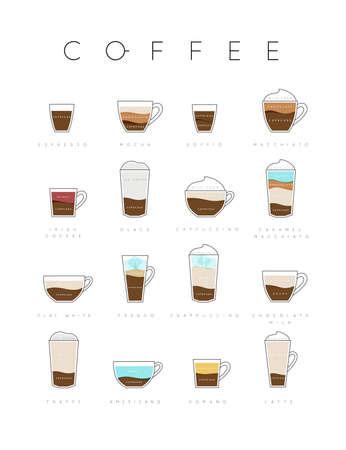 Poster platte koffie menu met kopjes, recepten en namen van koffie tekening op witte achtergrond.