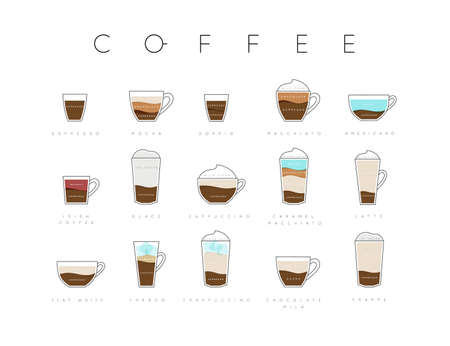 Poster flat coffee menu with cups, recipes and names of coffee drawing horisontal on white background Illustration