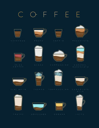 Poster flat coffee menu with cups, recipes and names of coffee drawing on dark blue background