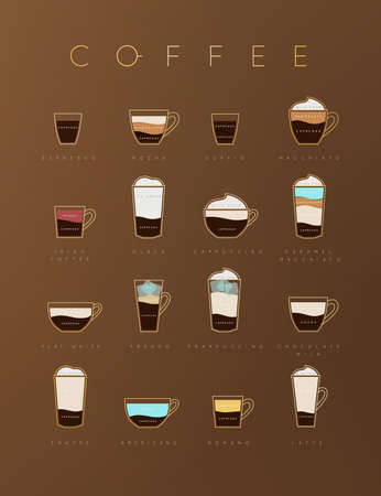 Poster flat coffee menu with cups, recipes and names of coffee drawing on brown background