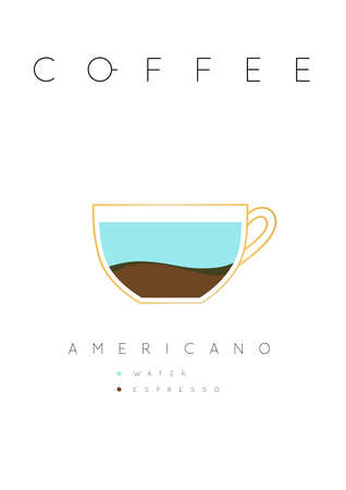 Poster coffee americano with names of ingredients drawing in flat style on white background