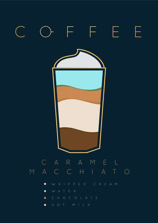 Poster of coffee caramel macchiato with names of ingredients drawing in flat style on dark blue background