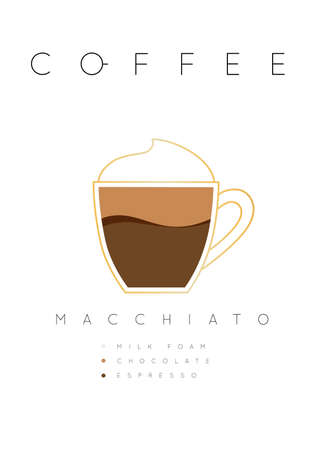 Poster design for coffee macchiato with names of ingredients drawing in flat style vector illustration Illustration