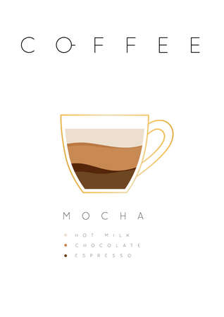 Poster design for coffee mocha with names of ingredients drawing in flat style vector illustration