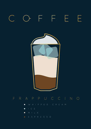 Poster coffee frappuccino with names of ingredients drawing in flat style on dark blue background. Illustration