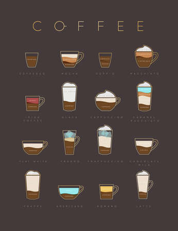 Poster flat coffee menu with cups, recipes and names of coffee drawing on brown background Vektoros illusztráció
