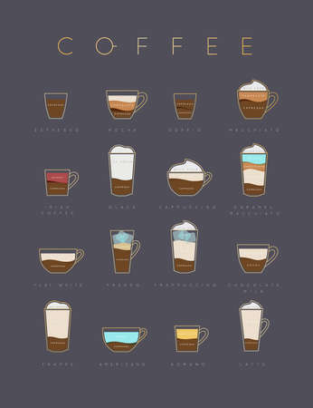 Poster flat coffee menu with cups, recipes and names of coffee drawing on graylac background