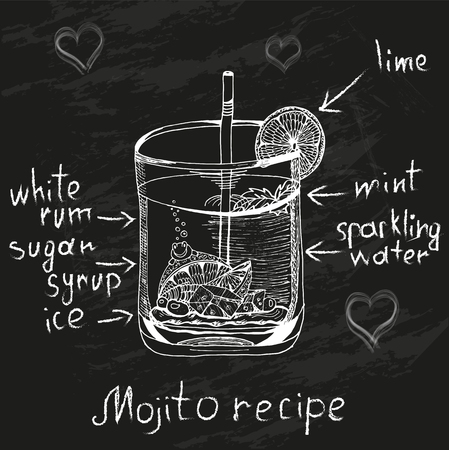 mojito cocktail drawn in chalk with the recipe 向量圖像