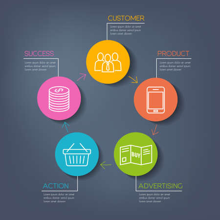 Business scheme representing the process of advertising leading to success - earning money