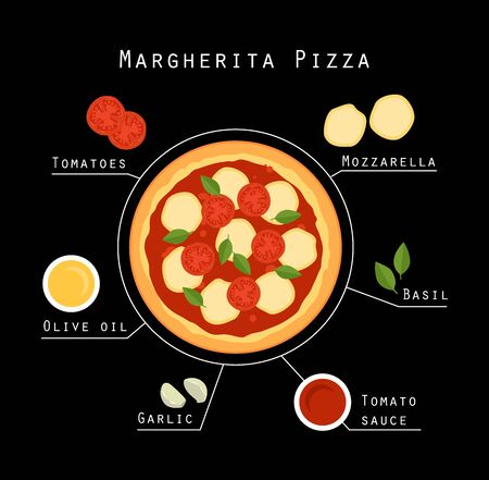 Black background with the image of Margherita Pizza and food ingredients for its cooking: mozzarella, sliced ham, pineapple, cilantro, tomato sauce and olive oil. Recipe concept. Vector.