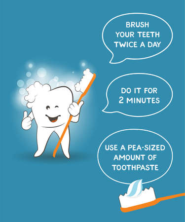 Instruction for kids how to properly brush your teeth - dentist's advice. Tooth care poster for children on blue background.  Easy learn. Cute smiling cartoon tooth with foam bubbles brushing yourself 向量圖像