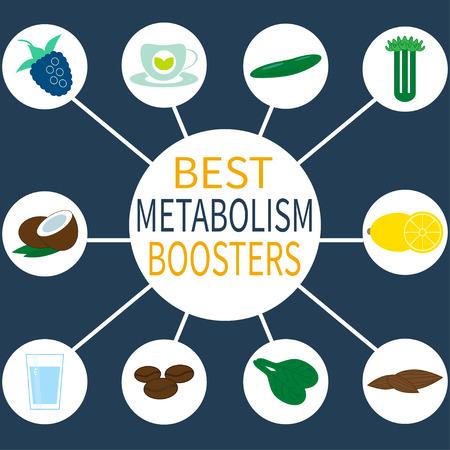 Lebensmittel, die Ihren Stoffwechsel Natürlich
