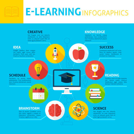 Electronic Learning Infographics. Flat Design Vector Illustration of Online Education Concept.