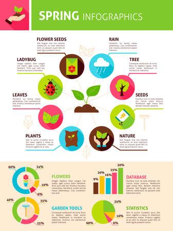 Spring Nature Infographics Illustration