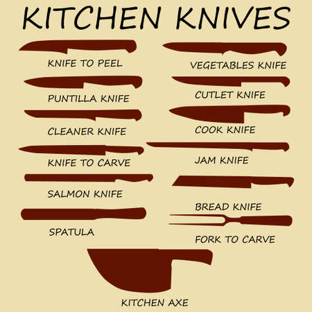 Meat Cutting Knives Set. Poster Butcher Diagram And Scheme ...
