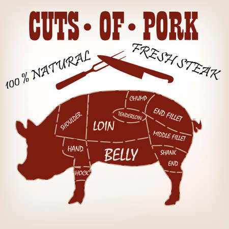 chuck: Cut of meat set. Poster Butcher diagram, scheme and guide - Pork. Vintage typographic hand-drawn. Vector illustration